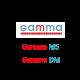 Тест полоски Gamma (Гамма)