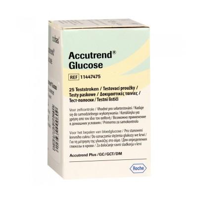 Тест-полоски Accutrend Глюкоза, 25 шт.